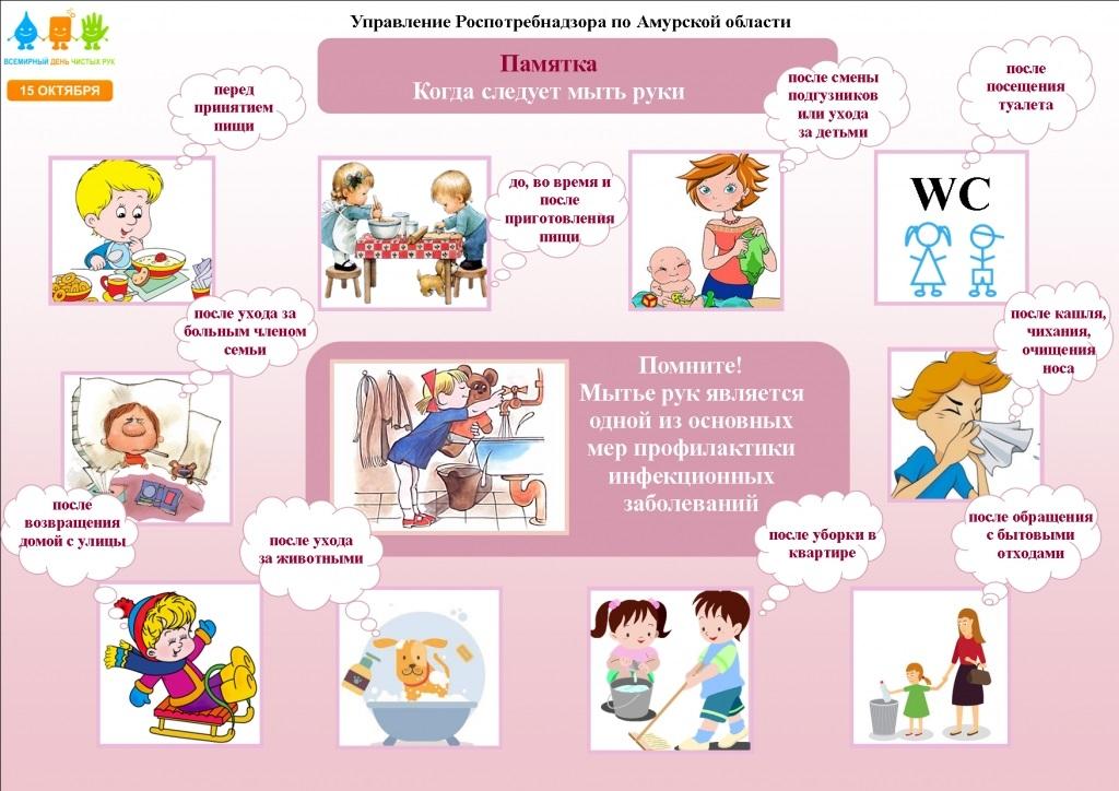 Красивые картинки на Всемирный день мытья рук011