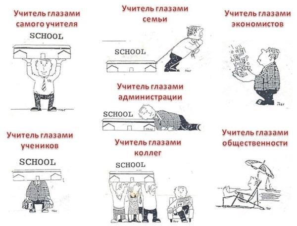 Приколы про учителей на день учителя016