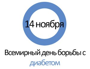 Всемирный день борьбы с диабетом картинки и фото (15)
