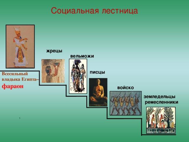 Как жили и чем занимались вельможи на службе фараона