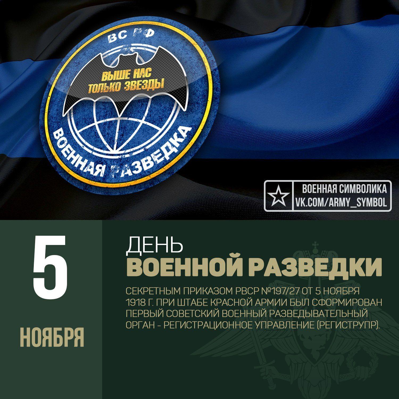 Красивые картинки с днем военного разведчика в России (2)