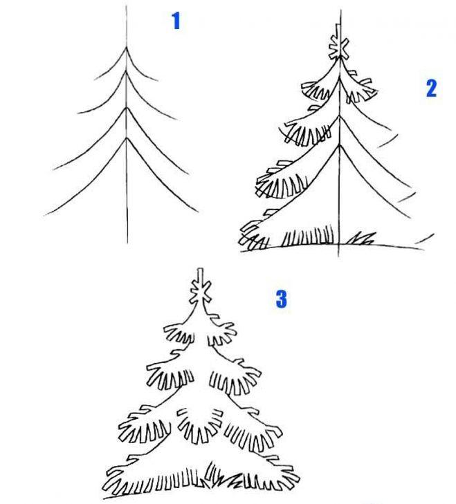 Красивые рисунки зимы для детей карандашом (22)