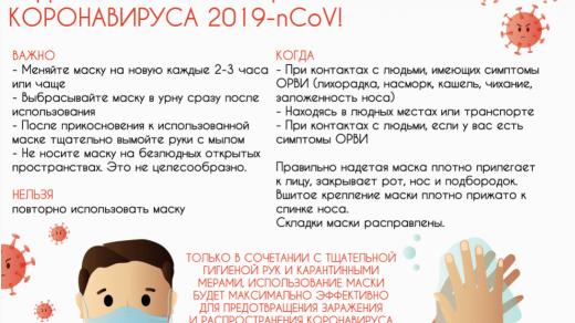 Как защитить себя от коронавируса Меры профилактики