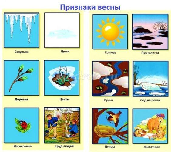 Красивые картинки с весной для детей (2)