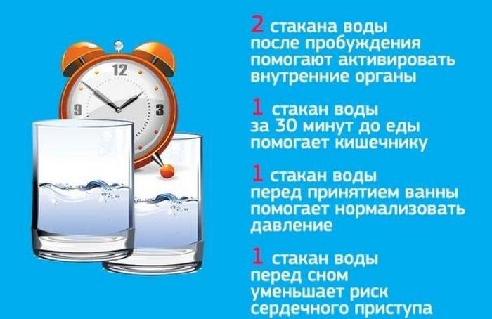 Как заставить себя пить больше воды каждый день (1)
