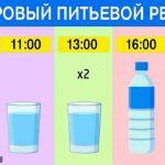 Как заставить себя пить больше воды каждый день?