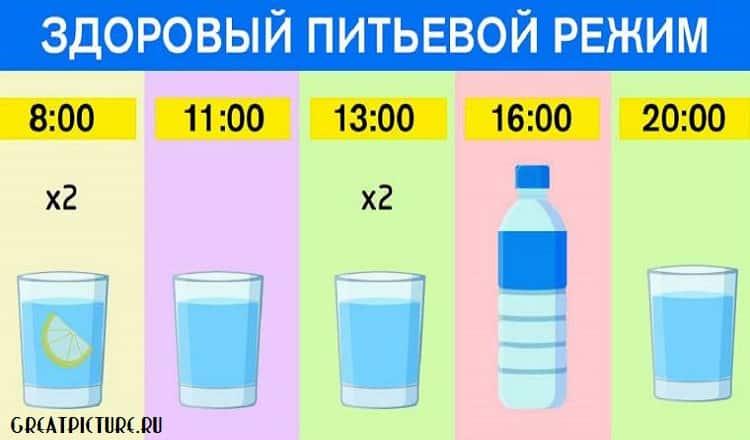 Как заставить себя пить больше воды каждый день (2)