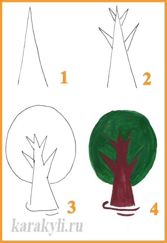 Картинка ствол дерева для детей (3)