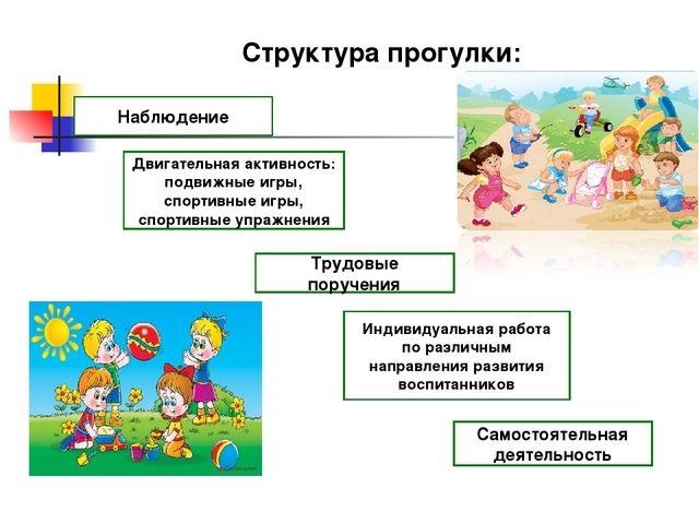 Прогулки в детском саду картинки (1)