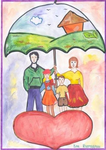 Рисунок моя семья в школу (6)