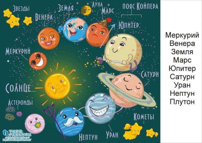 Фото планета земля для детей (1)