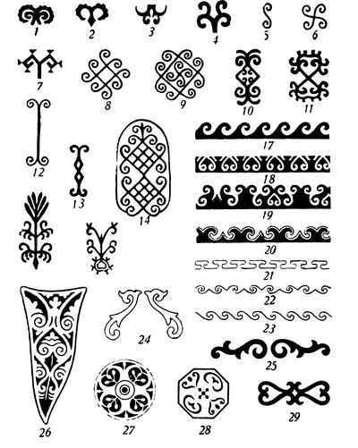 Картинки башкирские узоры и орнаменты (1)