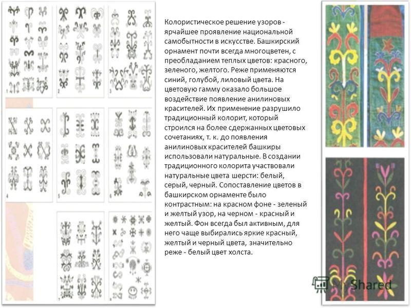Картинки башкирские узоры и орнаменты (9)