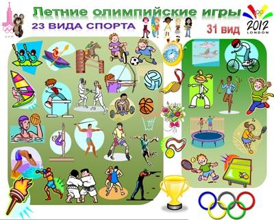 Картинки видов спорта для детей (10)