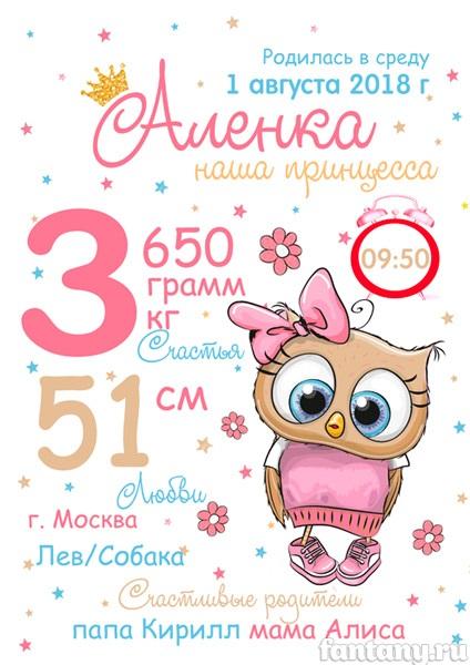 Метрика для новорожденного постер шаблон (2)