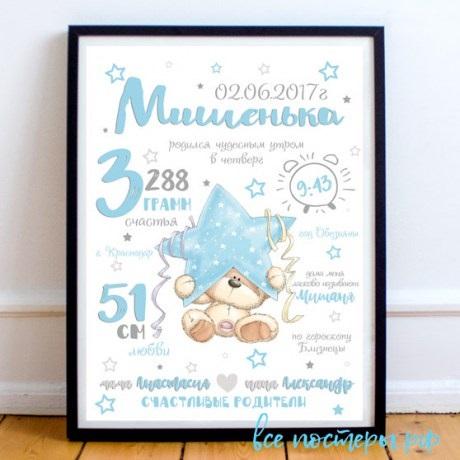 Метрика для новорожденного постер шаблон (8)