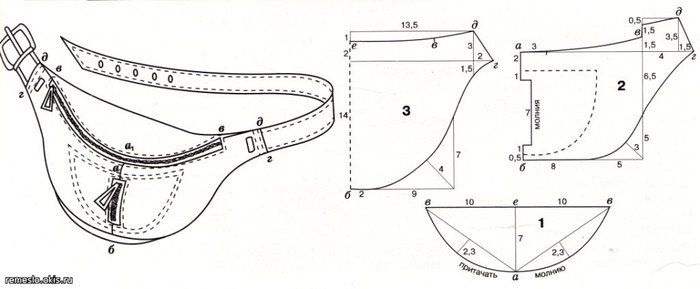 Сумка на пояс выкройка картинки (18)