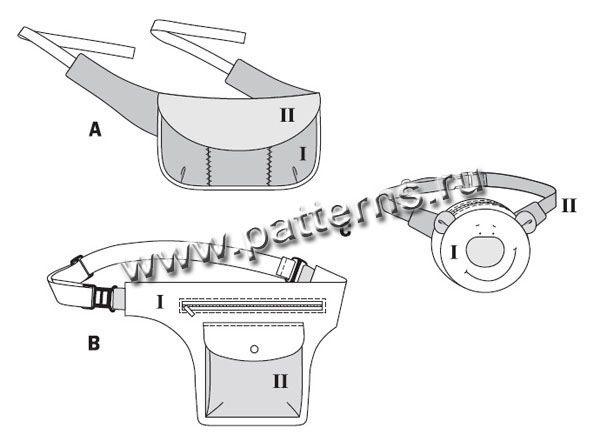 Сумка на пояс выкройка картинки (19)