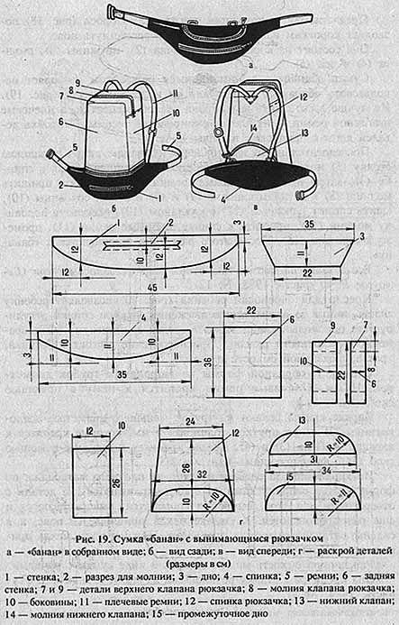 Сумка на пояс выкройка картинки (23)