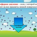 Что такое атмосферное давление?