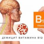 Каковы симптомы дефицита витамина В12?
