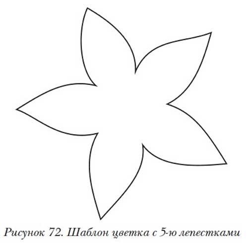 Картинки шаблон вазы для цветов (20)
