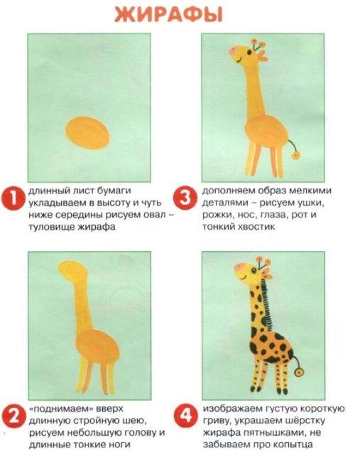 Рисунок для детей африка (6)