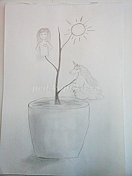 Рисунок 8 класс изо (5)