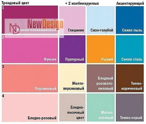 Сочетание цветов картинки (10)