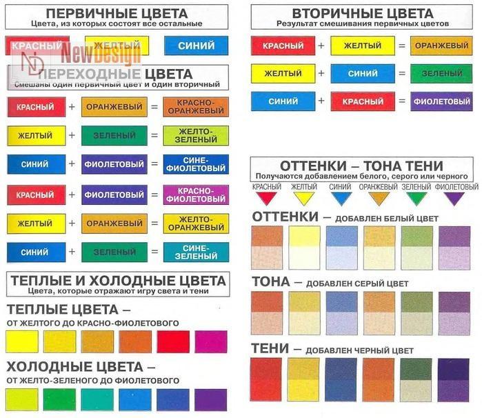 Сочетание цветов картинки (19)
