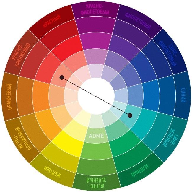 Сочетание цветов картинки (26)