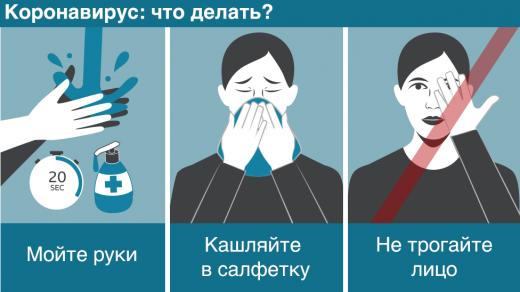 Что делать после контакта с зараженным коронавирусом