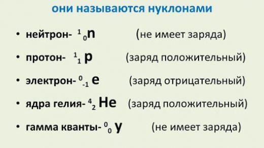 Что такое протоны, электроны и нейтроны