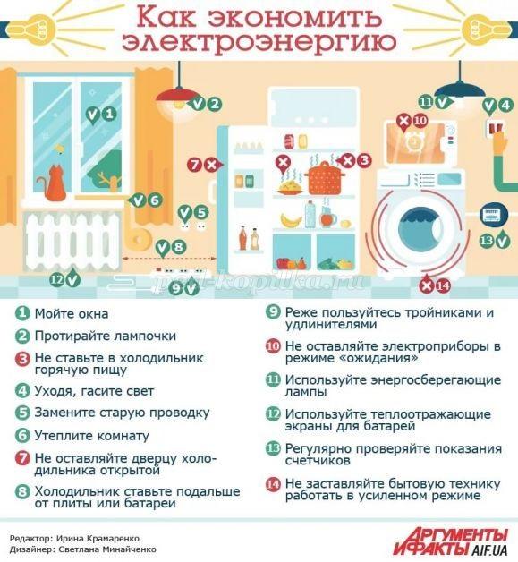 Энергосбережение в картинках для детей - коллекция (19)