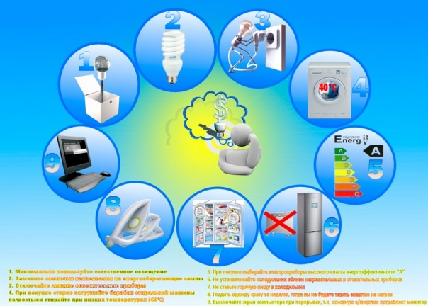 Энергосбережение в картинках для детей - коллекция (2)