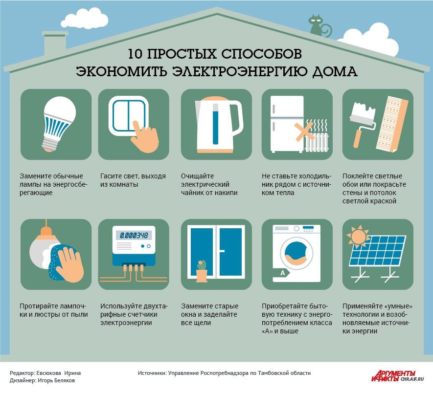 Энергосбережение в картинках для детей - коллекция (6)